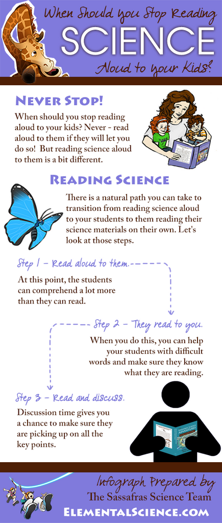 How to handle reading aloud living books for science