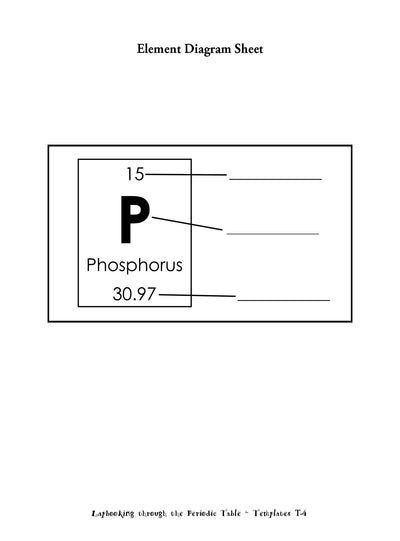 Lapbooking through the Periodic Table (eBook)