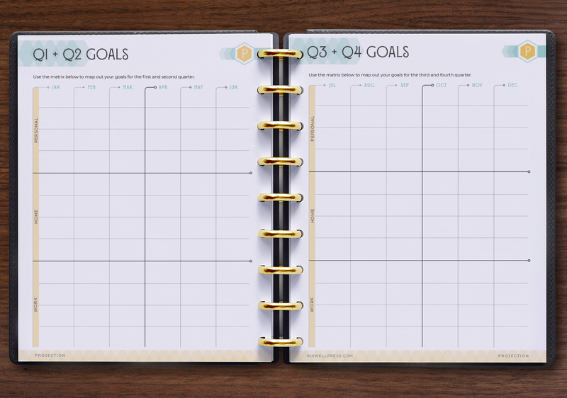 Goal Setting Goal Projection