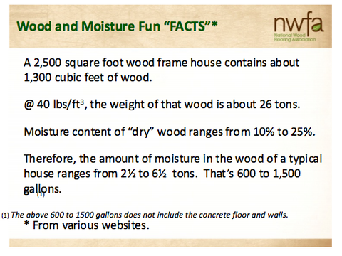 Facts about wood and moisture
