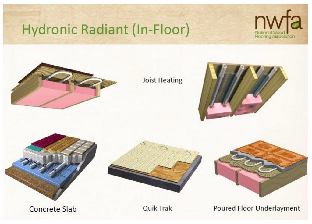 Hardwood Flooring Over Radiant Heat Information From Experts