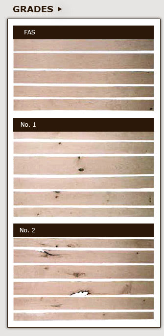 Lengths of Wood Flooring