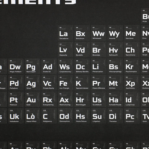 Hellbrand Periodic Table of Hellements Poster Detail