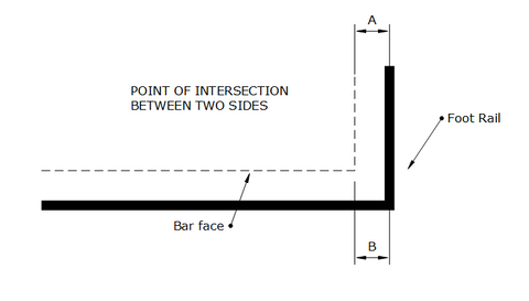 choosing the right foot rail for your bar or kitchen island