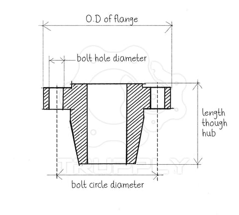 Diagram Of A Flange | Wiring Diagram