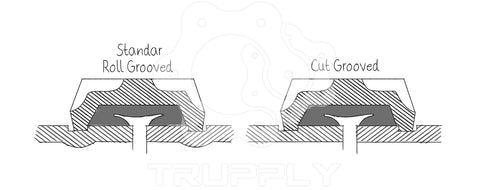 rolled pipe groove and cut pipe groove