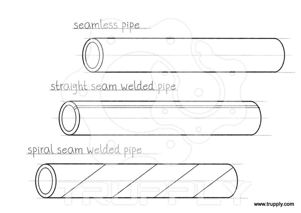 seamless and welded pipe
