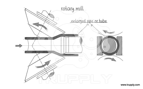 Rotary Mill seamless pipe