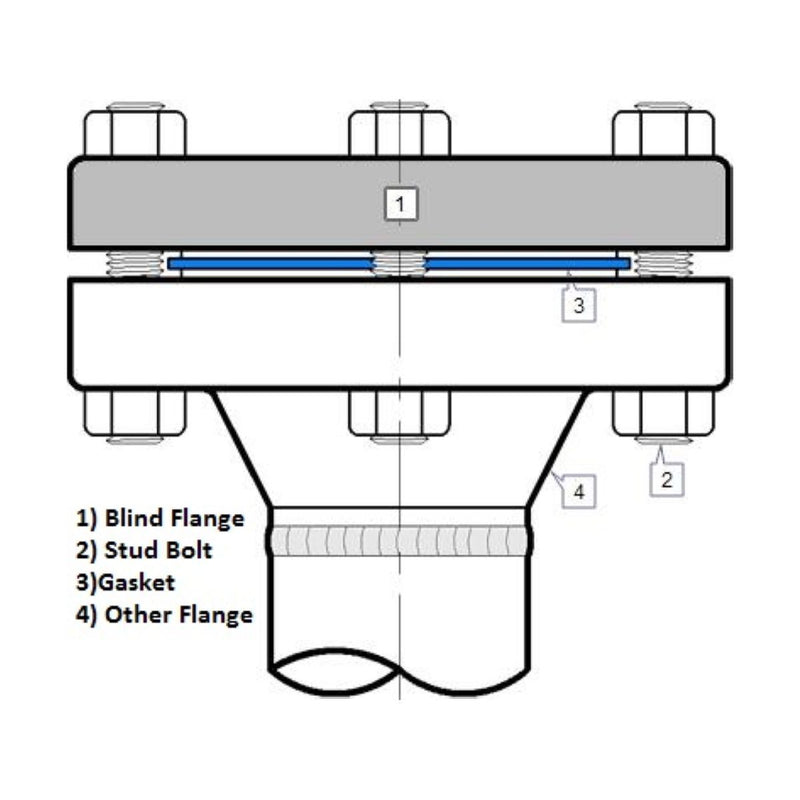 Blind Flange | A105 | Diagram
