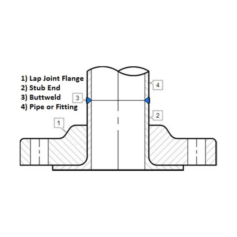 Lap Joint Flange | SS316 | Diagram