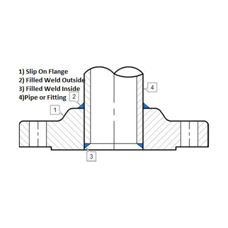 Slip On Flange | A105 | Diagram