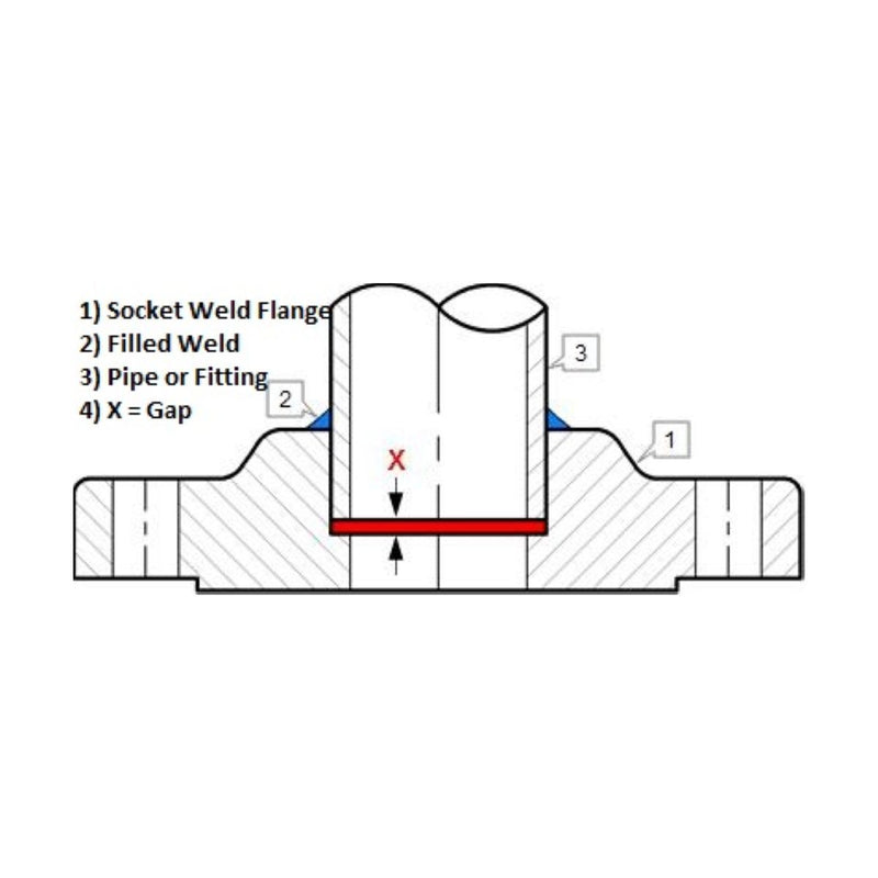 Socket Weld Flange | A105 | Diagram