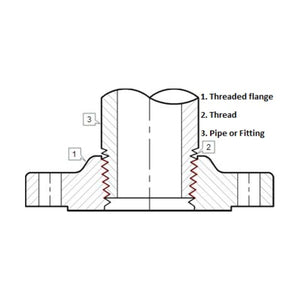 Threaded Flange | SS304 | Diagram