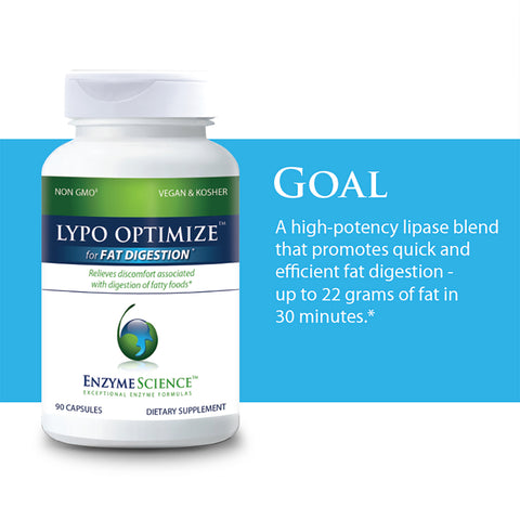 Lypo Optimize™