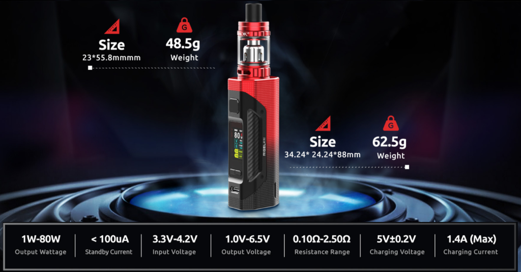 A red SMOK Rigel mini kit surrounded by text and graphics.