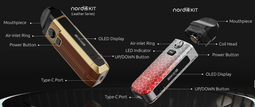 Two SMOK Nord 4 vapes with arrows and text pointing out their features.