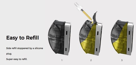 An instructional guide to refill the Maxpod Circle kit replacement pods.