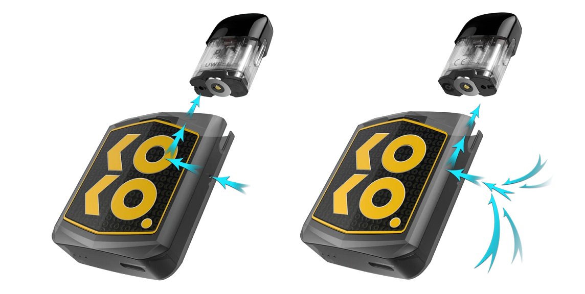 A diagram depicting two varieties of adjustable airflow on a Uwell pod device.