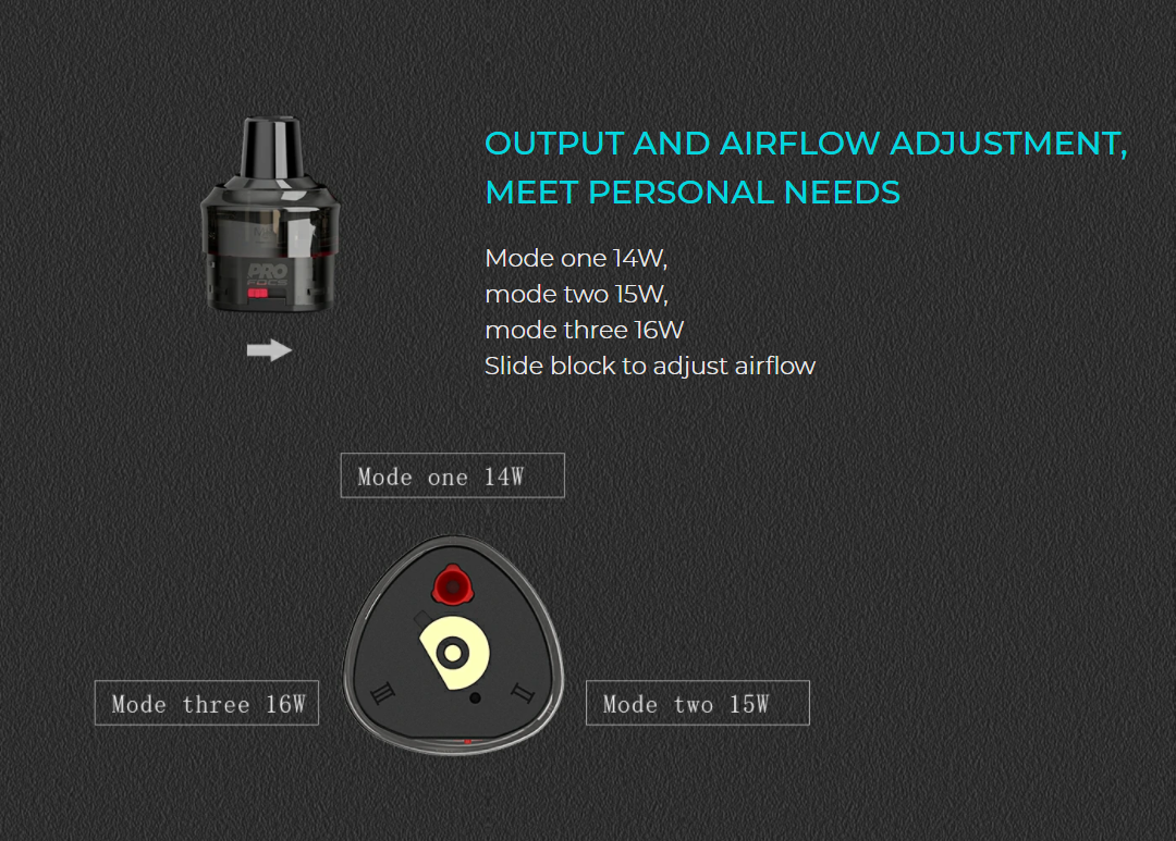 A graphic depicting the Uwell Whirl replacement pod and its usability.