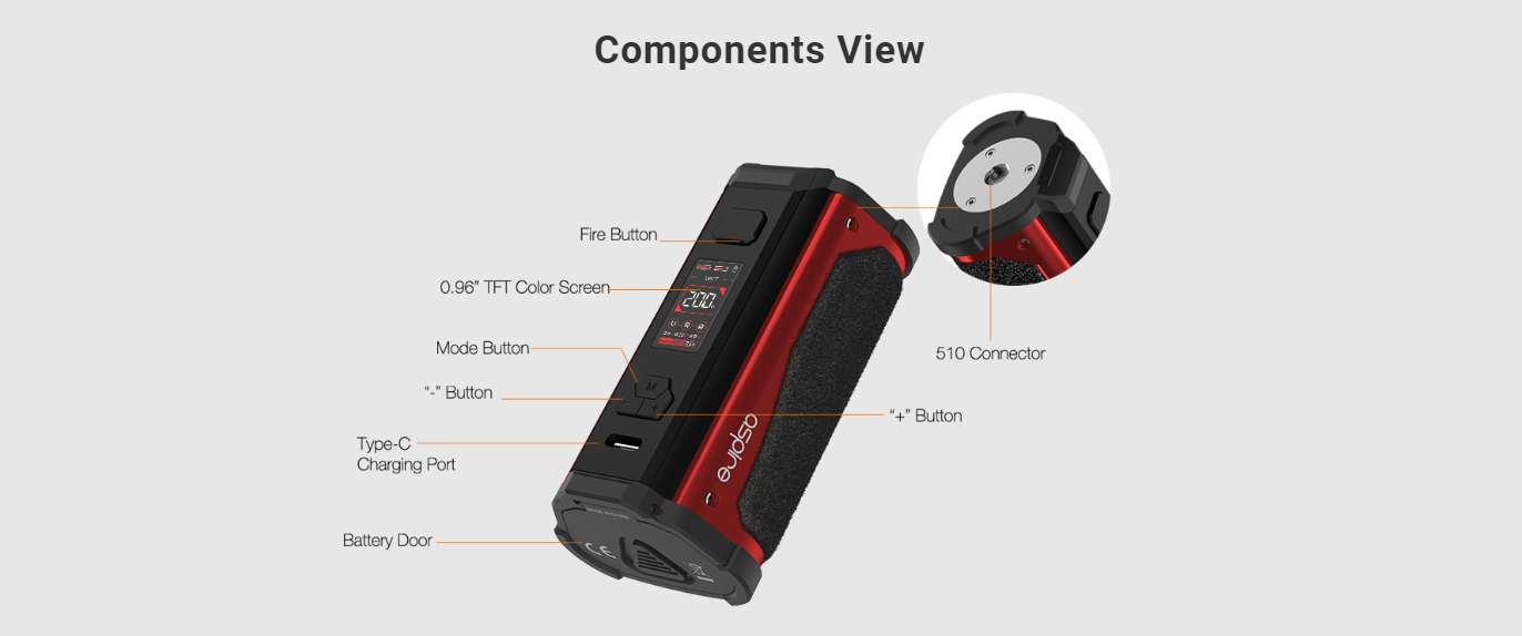 A black and red box mod with its exterior features labeled.