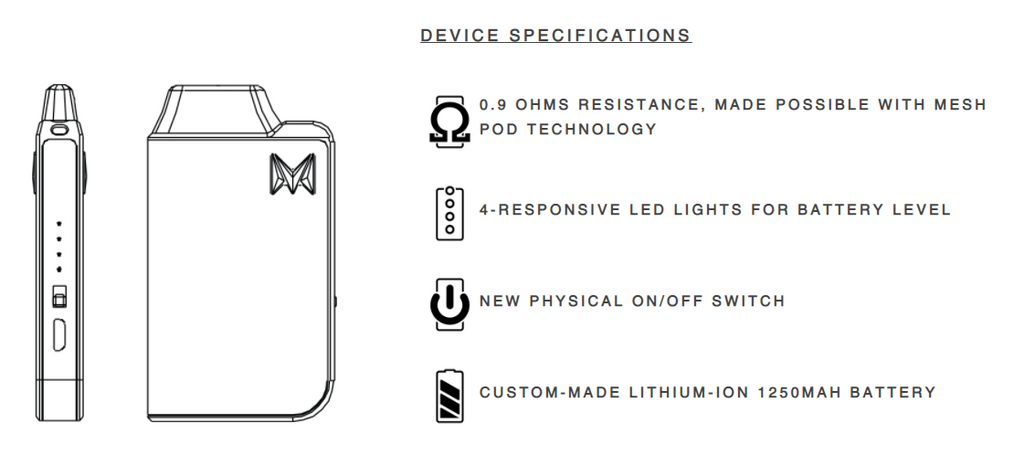 A line drawing of a Mi Pod vape kit with specifications listed to the right.
