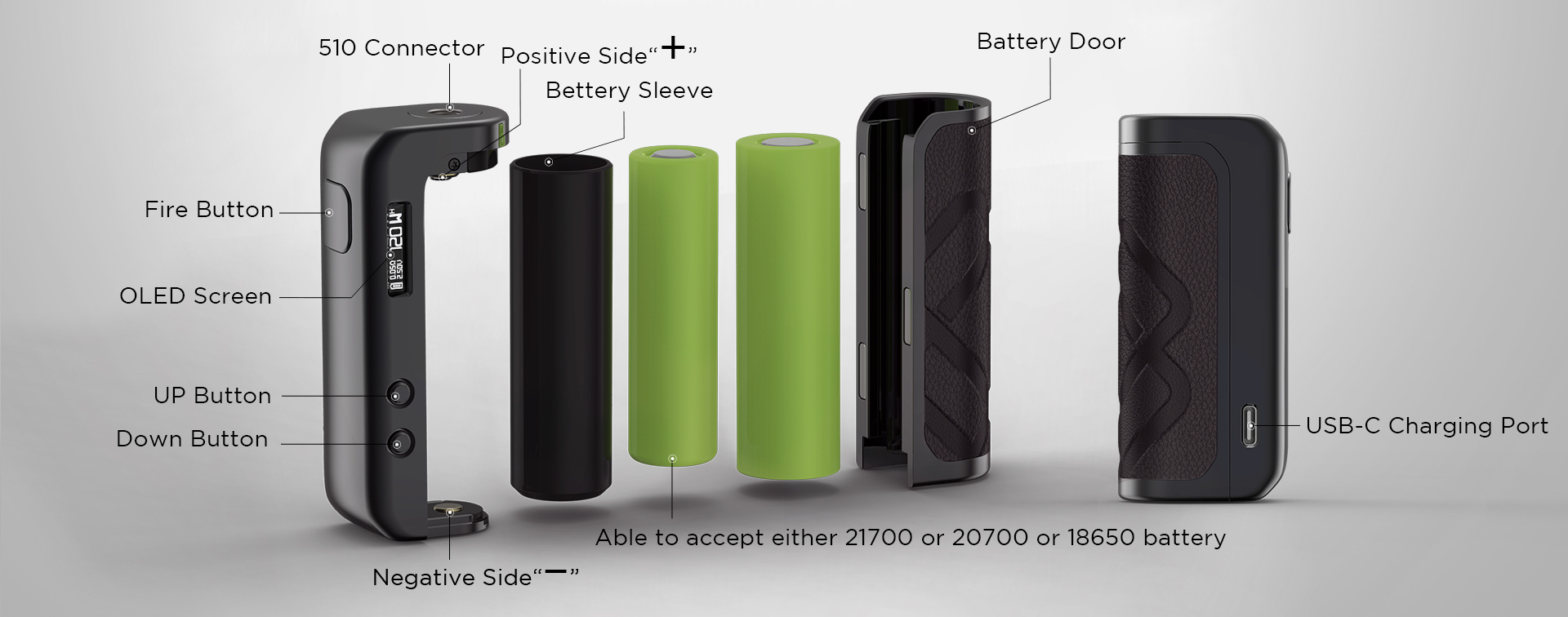 An exploded view of the Augvape Foxy One mod.