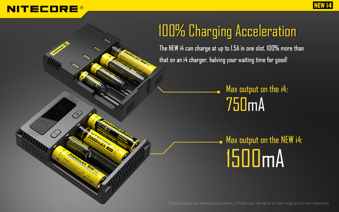 The front and back views of a Nitecore vape battery charger.