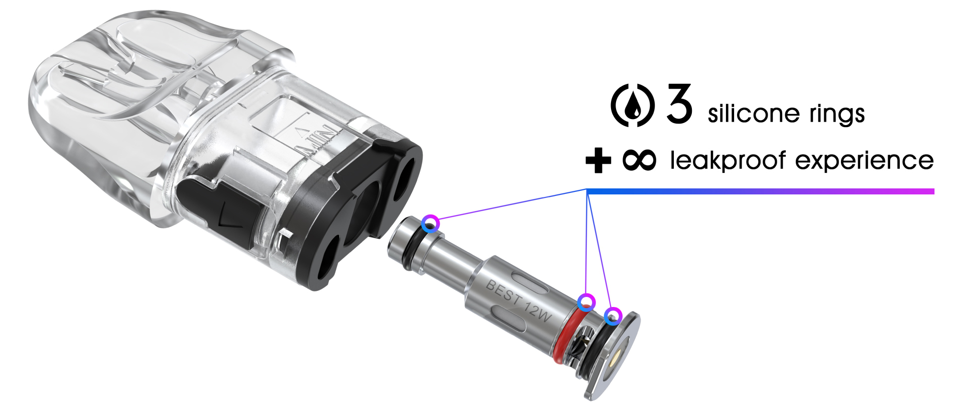 An illustration depicting a Novo 4 pod and a SMOK LP1 coil.