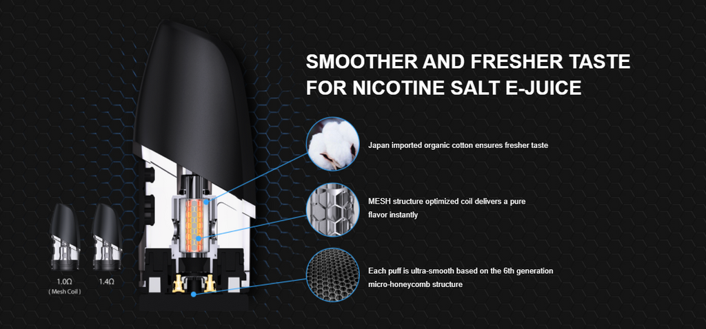 A vape pod and vape coil with text explaining their qualities.