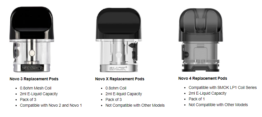 Three SMOK Novo replacement pods with specifications listed below each.