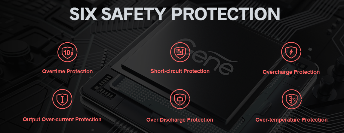 Several red icons with text describing a Voopoo pod device's safety features.