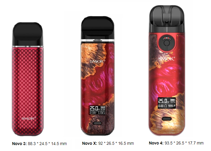 A SMOK Novo 3, Novo 4, and Novo X, all red in color, with their size comparison listed below.