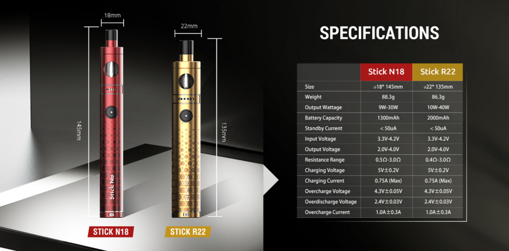 Red and gold vape pens with their specifications listed to the right.