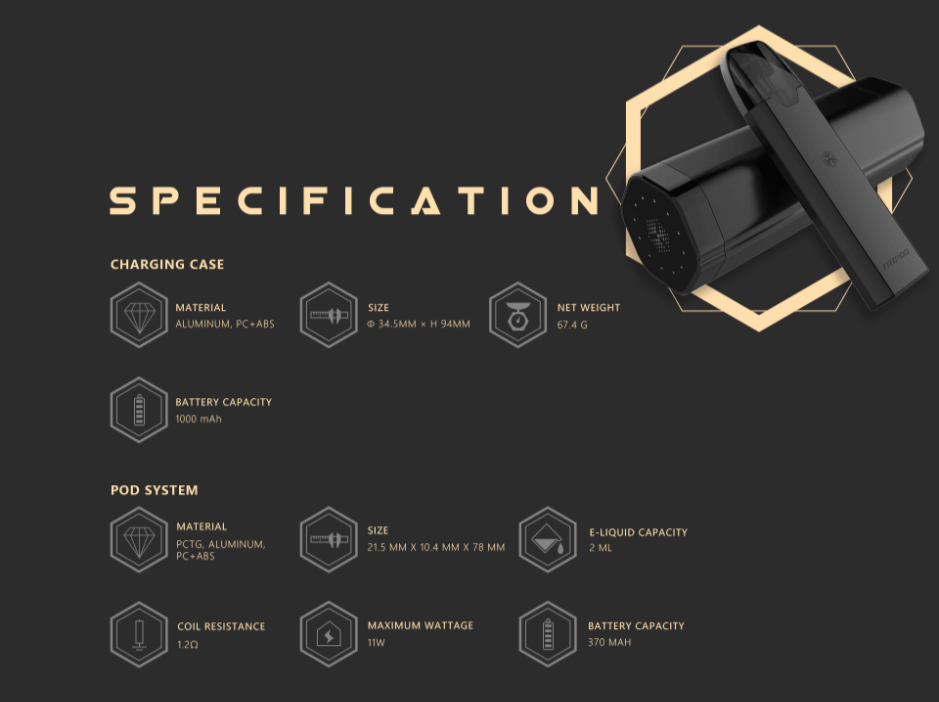 A graphic with text describing the Uwell Tripod vape's features.