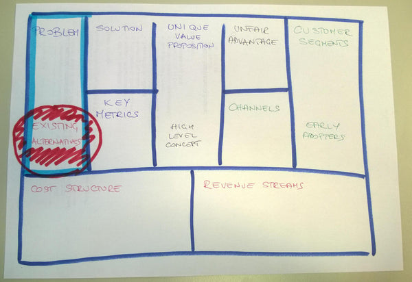 Lean Canvas - Existing Alternatives