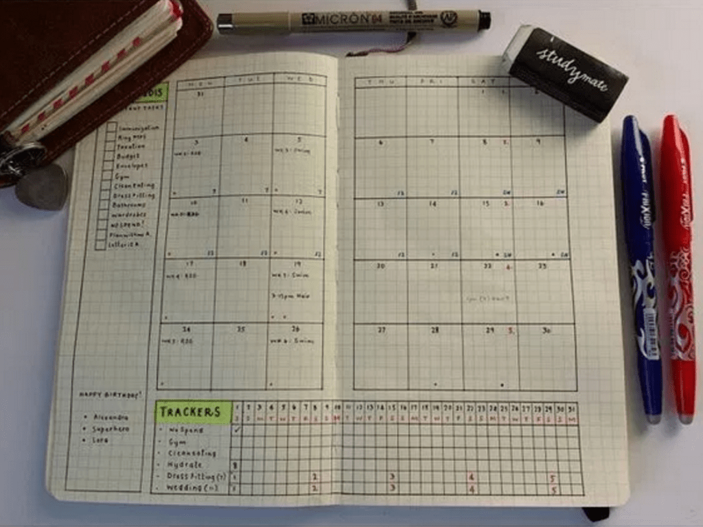 Mabujork Monthly Log