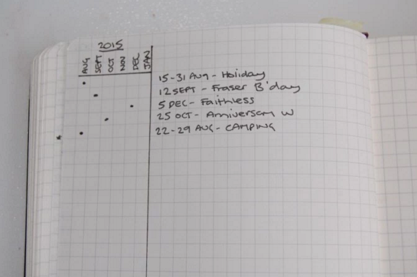 Alastair Johnson's Future Log solution for the Bullet Journal