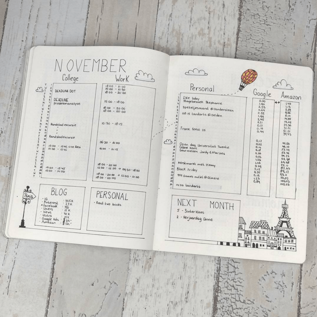 WeekendWife Monthly Log Bullet Journal