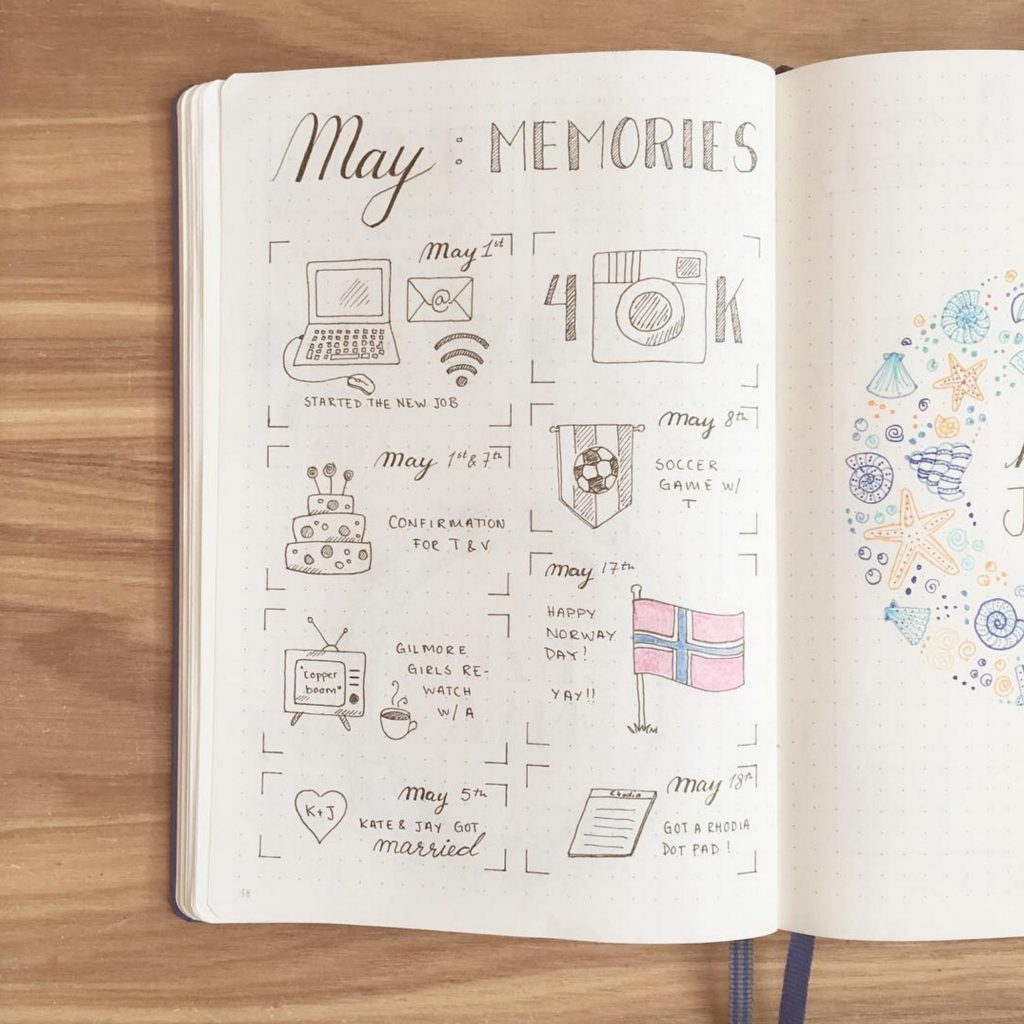 Bullet Journal Memories Log by @creative.pine.apple