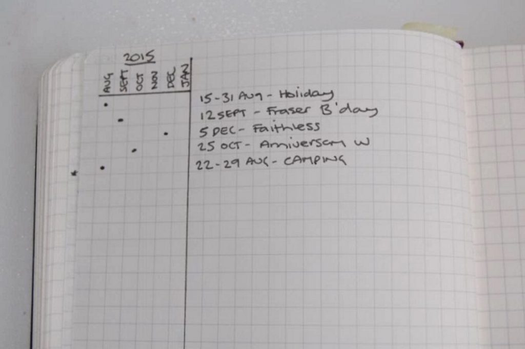 Bullet Journal Future Log - The Alastair Method