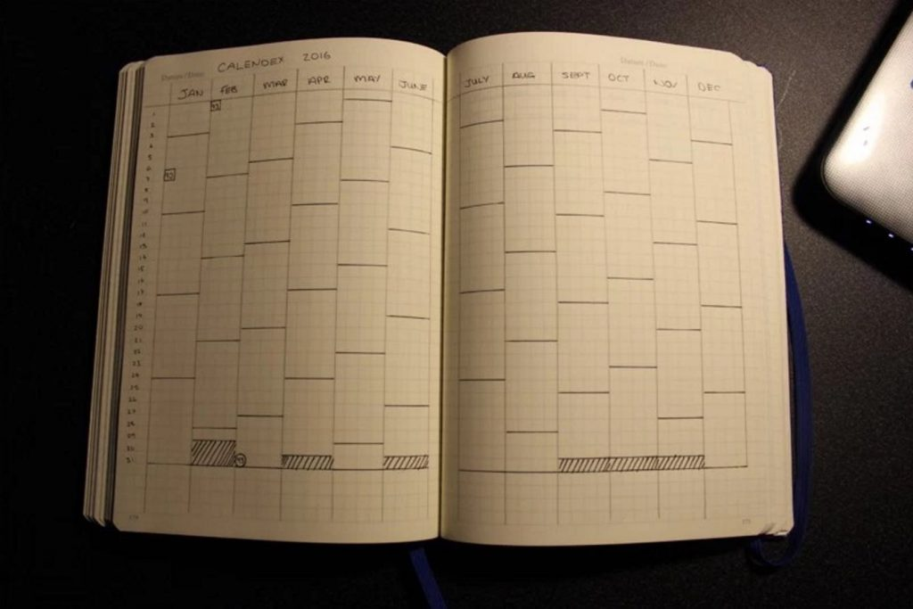 Bullet Journal Future Log - Eddy Hope's Calendex