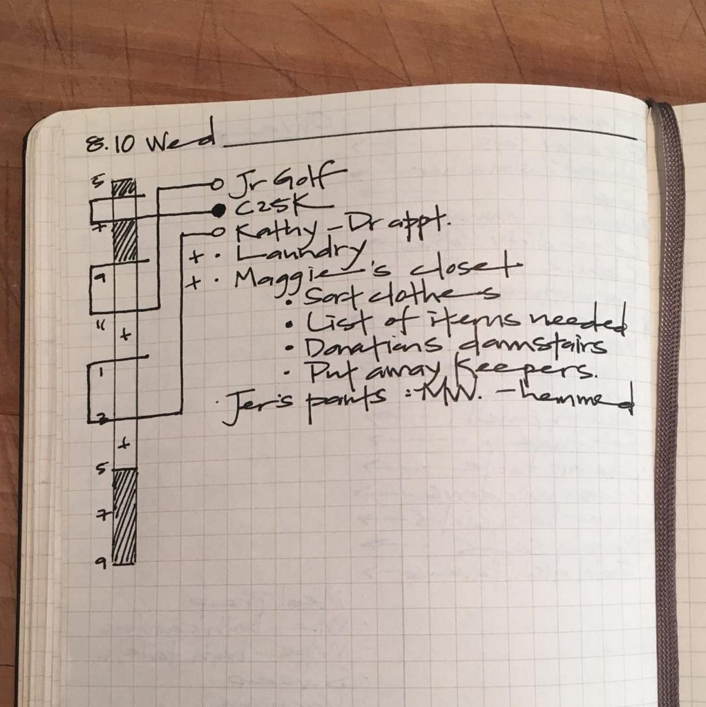 Bullet Journal Timeline - Time Ladder with swooping line by @susiebjournal