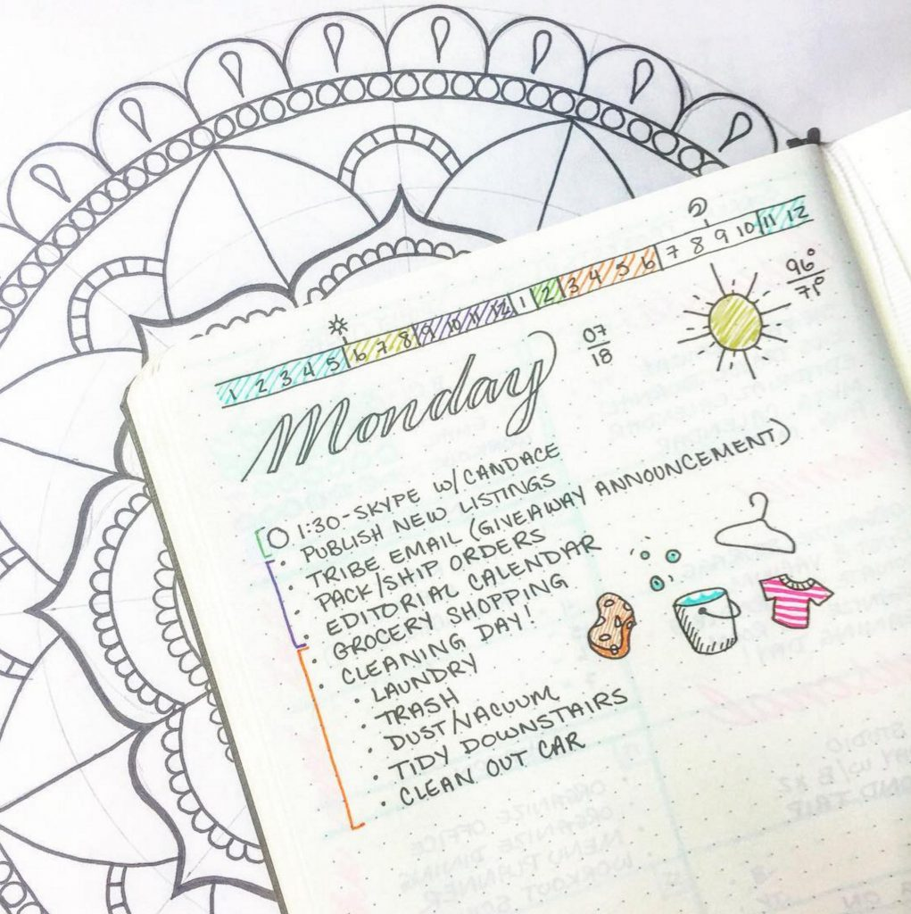 Bullet Journal Timeline - Horizontal timeline by @boho.berry
