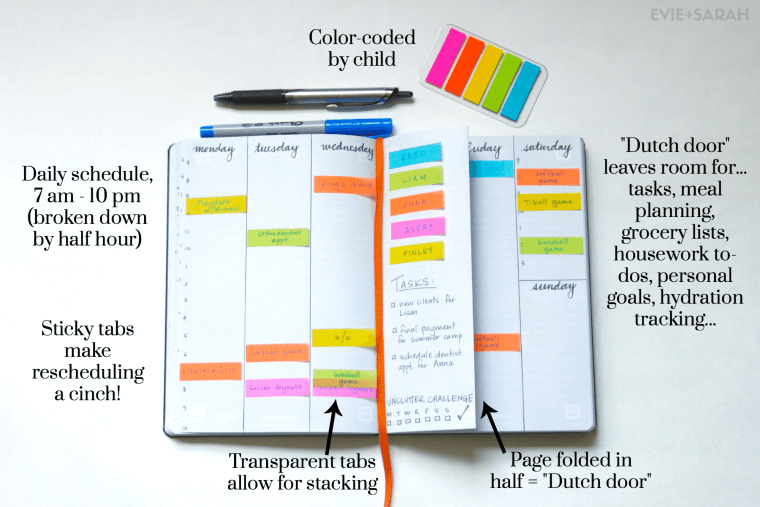 bullet-journal-busy-mom-schedule-spread-1-with-labelling-1