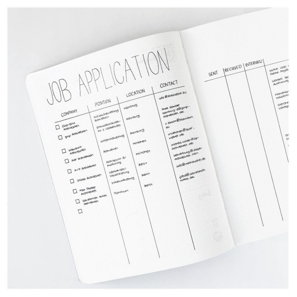 Job Application Bullet Journal Collection by @journalspiration