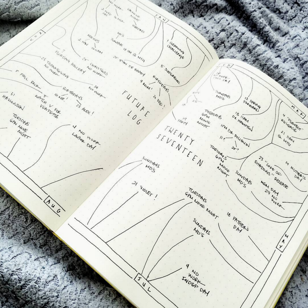 Bullet Journal Future Log by @plannersimplicity