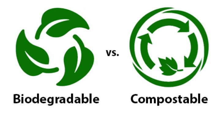 What's the difference between the terms biodegradable and compostable?