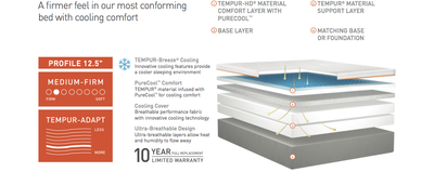 Tempur-Pedic Contour Elite Breeze 2.0 Queen