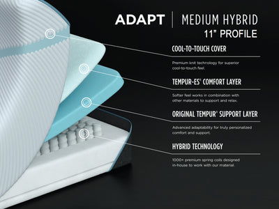Tempurpedic Adapt Medium Hybrid mattress
