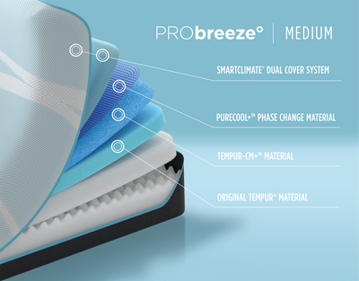 Pro Breeze Medium Hybrid